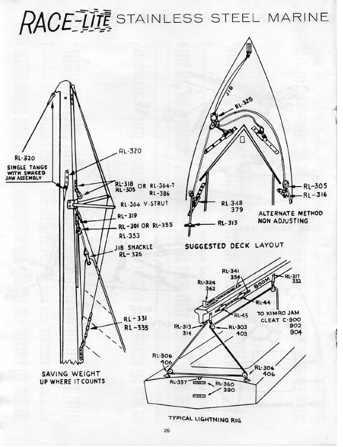 Sailboat Rigging Schematics likewise Parker Pump Parts likewise Catalina 30 Rigging Diagram furthermore 728452 also DIY Shore Power. on sailboat wiring